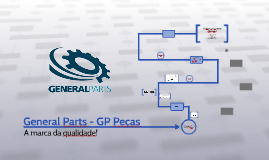 General Parts - GP Peças