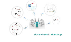 Minimabeleid