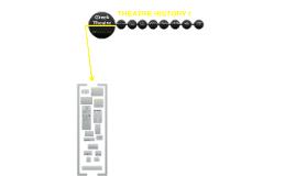 Theatre History I Greek Theatre