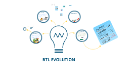 Empresa BTL Evolution