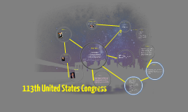 Copy of Make-up of the 113th United States Congress