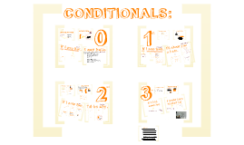 Copy of Conditionals (0, 1st, 2nd, 3rd)
