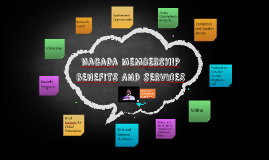 NACADA Membership Benefits and Services