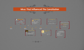 Copy of DOCUMENTS THAT INFLUENCED THE CONSTITUTION