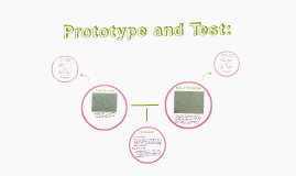 Design Thinking: Prototype and Test
