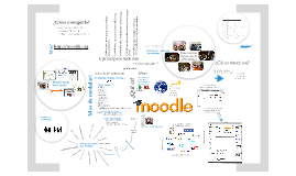 """Copy of traducción de presentacion """"que es Moodle"""""""