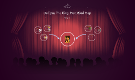 Oedipus The King: Mind Map