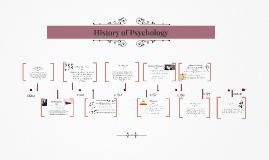 History of Psychology Timeline by miranda morse on Prezi