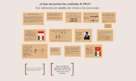 ¿Cómo interpretar los resultados de PISA? Los ordenamientos simples, las medias y los porcentajes. Parte IIl Medias y Porcentajes