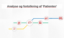 Copy of Analyse og fortolkning af 'Patienten'