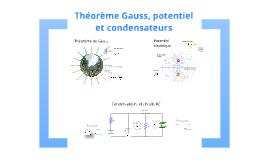 Théorème de Gauss, potentiel électrique et condensateurs
