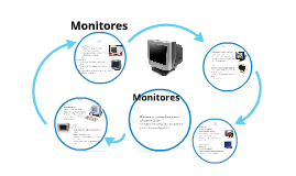 Copy of Monitores