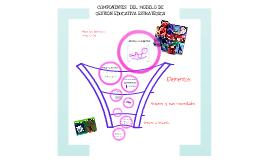 Componentes del modelo de gestión educativa