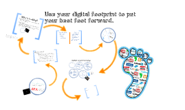 Copy of Use your digital footprint to put your best foot forward.
