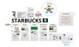 starbucks strategic intent Starbucks' decision to take action on certain social issues doesn't just make for progressive it is also a strategic way to attract and retain engaged employees who feel connected to the coffee chain.