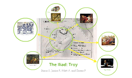 The Iliad: Troy