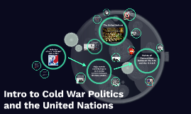 Intro to Cold War  Politics and the United Nations