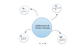 Copy of Presentación Talento Humano