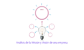 La Misión de la empresa
