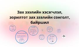 Copy of Зах зээлийн хэсэгчлэл, зорилтот зах зээлийн сонголт, байршил