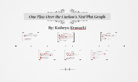 one flew over the cuckoo s nest plot graph by jaspreet multani on  copy of one flew over the cuckoo s nest