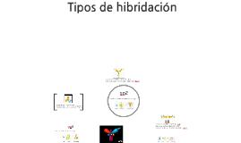 HIBRIDACIÓN ORBITALES ATÓMICOS