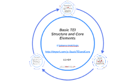 Basic TEI Structure and Core Elements