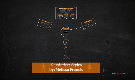 genderlect styles Define genderlect genderlect synonyms, genderlect pronunciation, genderlect translation, english dictionary definition of genderlect n a variety of speech or conversational style used by a particular gender.
