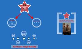 Battle Tactics of the Revolutionary War