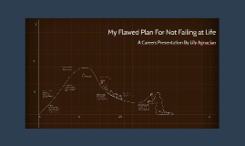 My Flawed Plan For Not Failing at Life
