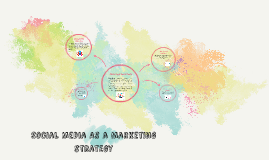 Social Media As a Marketing strategy