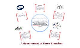 A Government of Three Branches