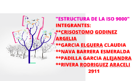 "Copy of ""ESTRUCTURA DE LA ISO 9000"""