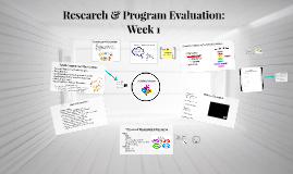 Copy of Research & Program Evaluation: Week 1