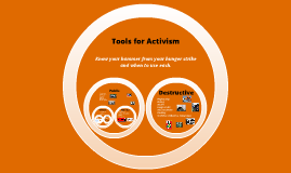 Tools for Activism