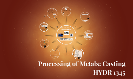 Processing of Metals: Casting  CH 8