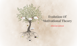 Evolution Of Motivational Theory