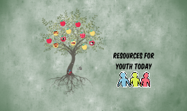 Resources for Youth Today