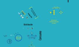 Distribución de productos audiovisuales