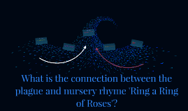 What is the connection between the plague and nursery rhyme
