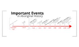 Aboriginal Spirituality - Timeline