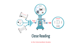 Close Reading (Intermediate)