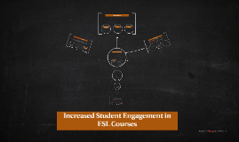 Increased Student Engagement in ESL Courses