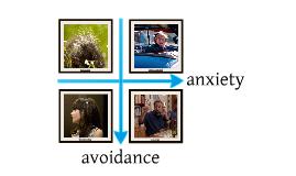 Adult Attachment & Teachers