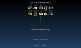 Copy of Dewey Decimal System Introduction