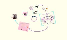 Copy of Copy of Presentacion  Sensory Marketing y otras técnicas procedentes del Neuromarketing