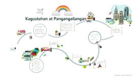 Copy of Kagustuhan at Pangangailangan