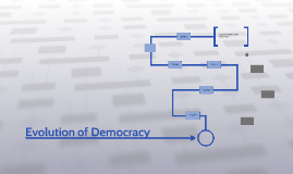 Evolution of Democracy