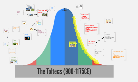 The Toltecs (900-1175CE)