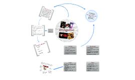 Copy of GANGSTAS - MARKETING PRINCIPLES